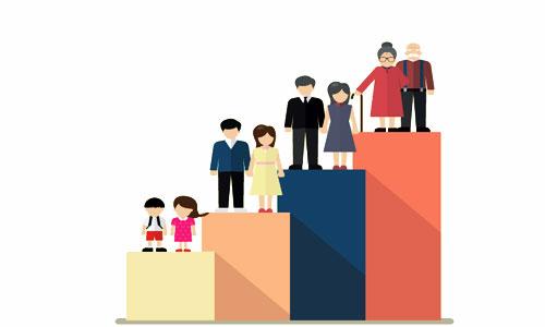 Ümraniye İlçesi Demografik Veriler